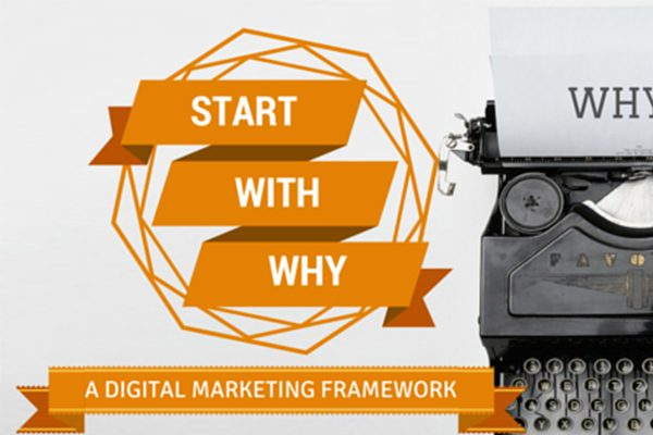 Starting with the 'Why': A Digital Marketing Framework